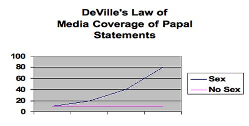 Adamdeville_graph