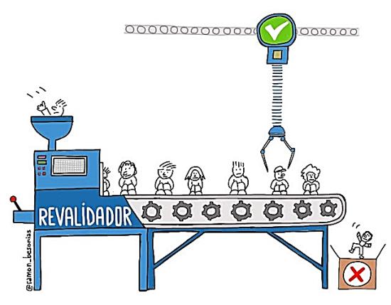 Reválidas e innovación educativa | Ramón Besonias