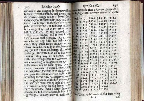 'Stedman's principle' on five bells, as printed for the first time in Campanalogia (1677) – and as still rung today