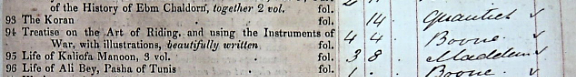 The sale of Reade's manuscript Add.18866 to the British Museum. Sotheby and Wilkinson's Sale Catalogue, 28 January 1852, Lot 94 (BL S.C.Sotheby(1))