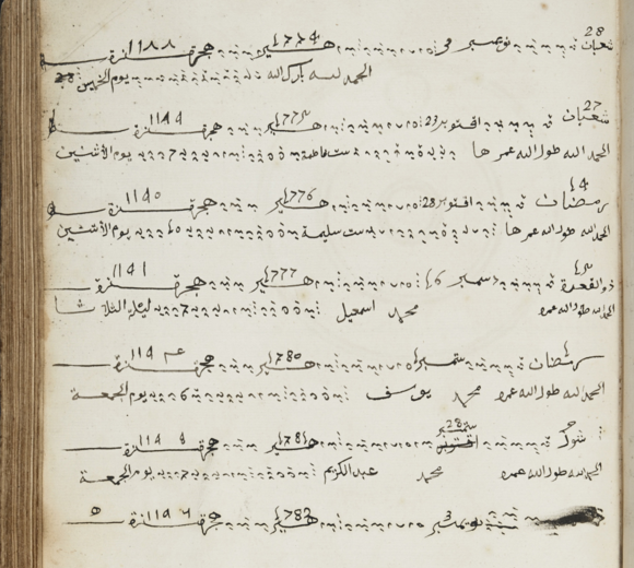 Sultan Ahmad al-Salih noted on a spare page in his diary the milestones of his personal life: at the top, his marriage to I Tenripada on 3 November 1774, followed by the dates of the births of six of his children, starting with Siti Fatimah at 7 a.m. on Monday 27 Syaaban 1189, equivalent to 23 October 1775. British Library, Add. 12354, f. 184v (detail).