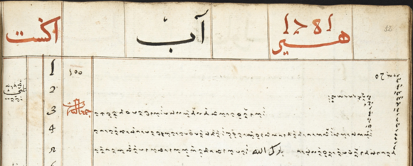 Entries for the first few days of August 1781, in the Bugis diary of Sultan Ahmad al-Salih. British Library, Add. 12354, f. 52r (detail).