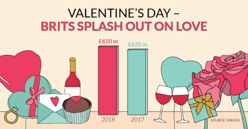 UK Valentines 2018 Infographic-Facebook