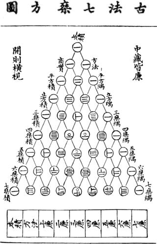 Yanghui_triangle