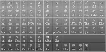 Hindi-alphabets-chart