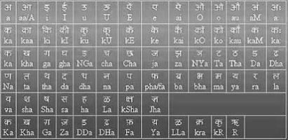 Hindi-alphabets-chart