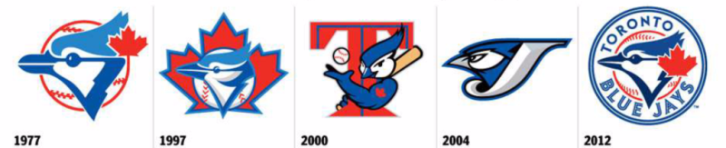 Blue Jays logo from 1977, 1997, 2000, 2004, 2012